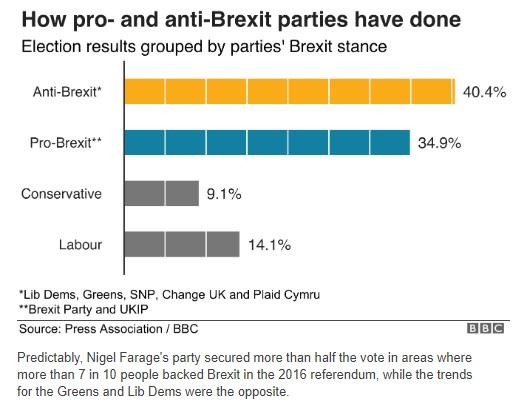 19 5 27 BBC results.jpg